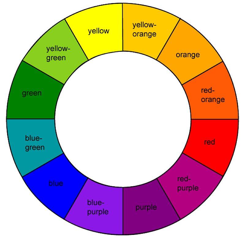 Estremamente Codici Colori FO72