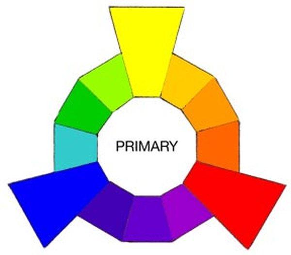 Colori primari - Show color wheel ...
