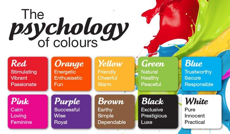 Colori nel marketing - Colors effect on mood ...