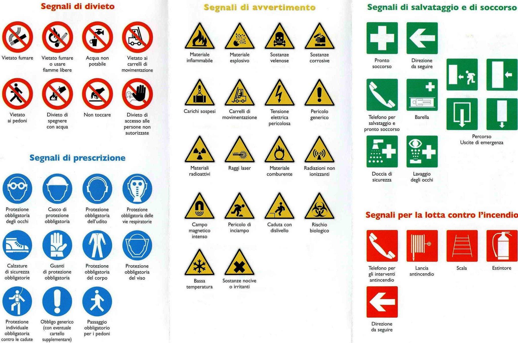Colori segnaletica sicurezza for Layout della palestra di 2000 piedi quadrati