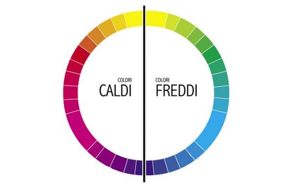 Colori caldi for Disegni a colori caldi