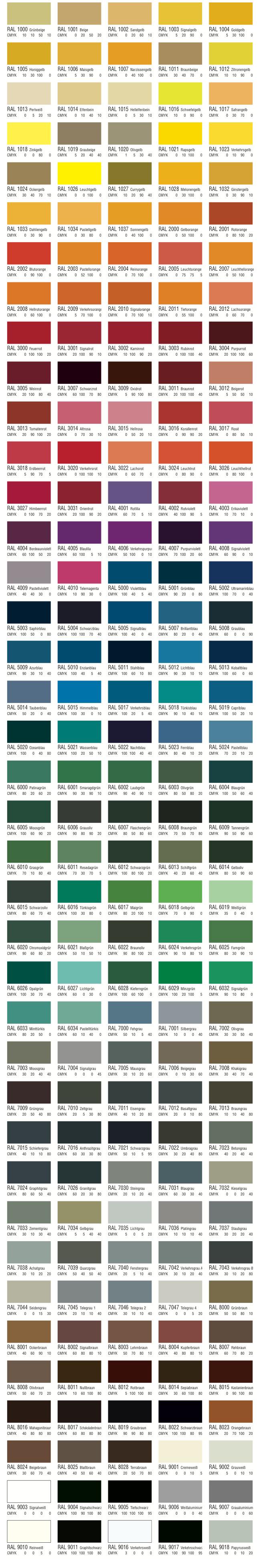 Tabella Colori Sikkens Ral tabella colori vernici