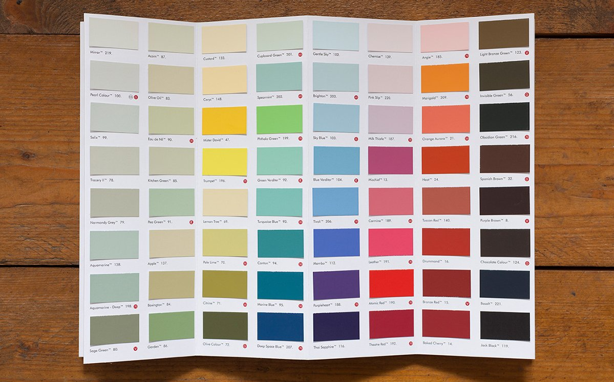 Tabella Colori Sikkens Ral vernici e colori per edilizia